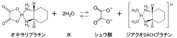 Oxaliplatine